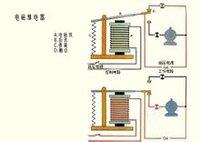 电磁继电器工作原理图