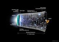 宇宙大爆炸是时间的开端