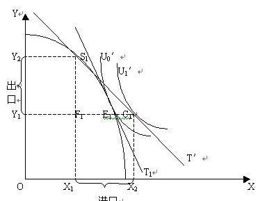 (图)商业经济学