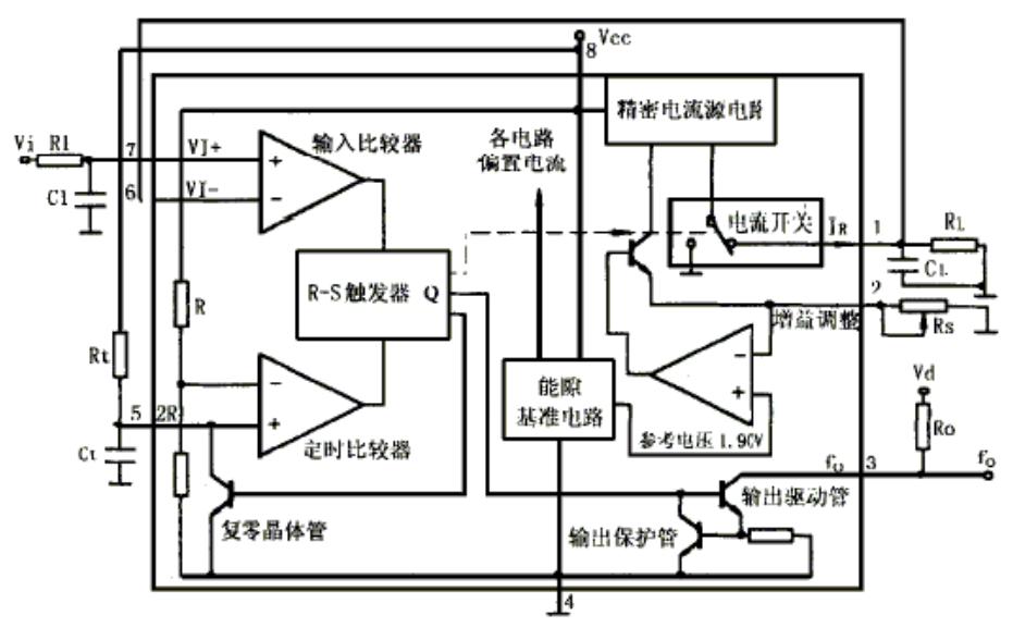 lm331 可采用双电源或单电源供电,可工作在 4.