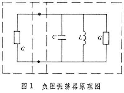 负阻振荡器既能产生正弦波