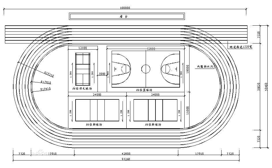 The Gallery For Gt Track And Field Events Diagram