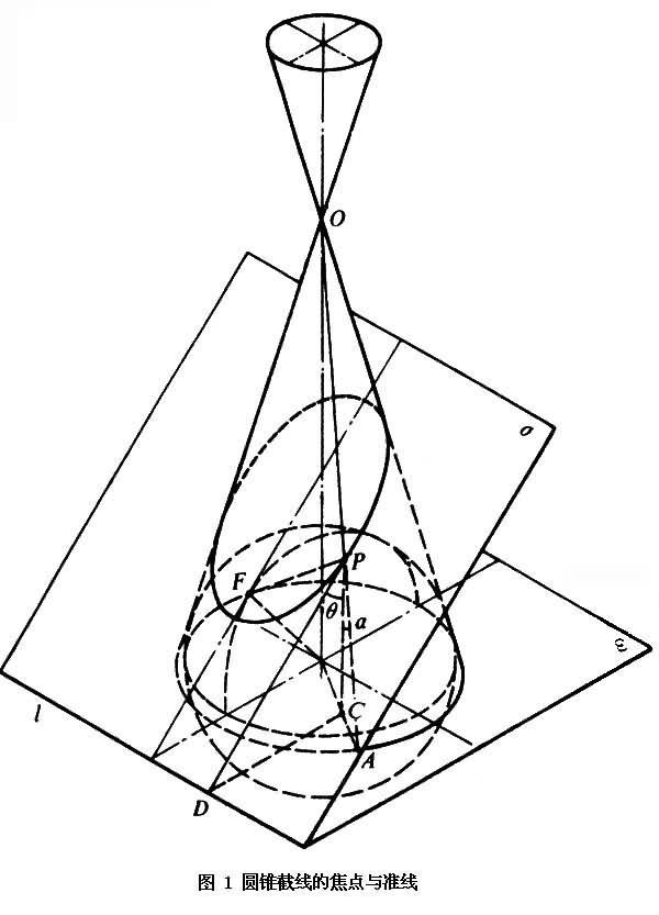 曲线平面室内手绘效果图