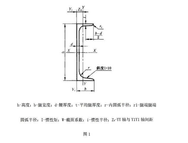 电路 电路图 电子 工程图 平面图 原理图 635_481