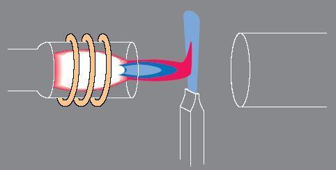 铁原子结构示意图规律