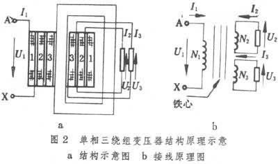 图2a是单相三绕组变压器结构示意