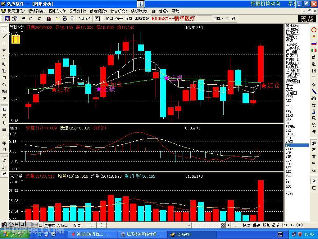 股票行情图右下方每笔交易显示时间股价成交手数,后面
