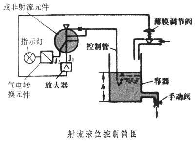 压电元件与放大器的等效电路图