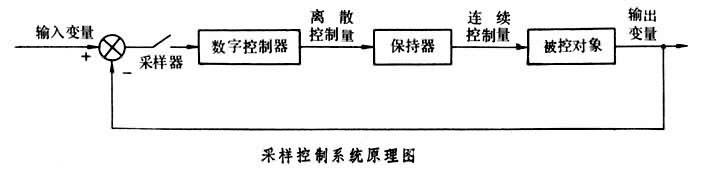 最后通过保持器再将数字控制器输出的离散控制信号