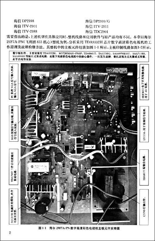 【例3】海信tc2188h型机有图像,无伴音    【例4】金星d2122型机