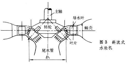 电路 电路图 电子 原理图 488_250