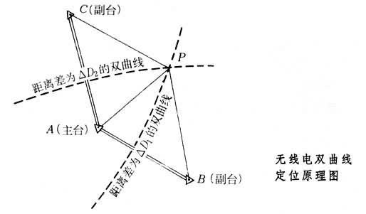 已知中心在原点的双曲线c的右焦点为(2,0),实轴长为2