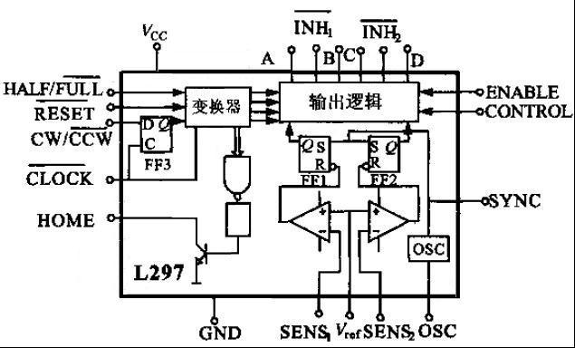 一个触发器和一个外部检测电阻,如图4所示,晶片内部的通用振荡器提供