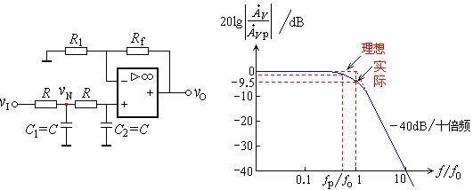 低通滤波电路