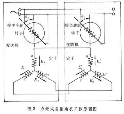 两台或多台电机通过电路的联系,使机械上互不相连的两根或多根转轴
