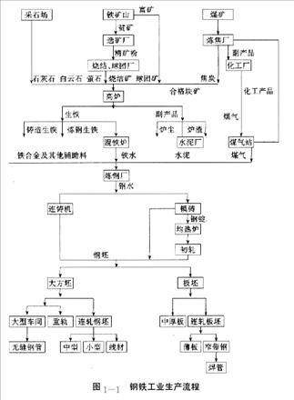 电路 电路图 电子 原理图 323_440 竖版 竖屏