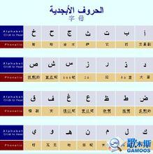 阿拉伯语字母表图片