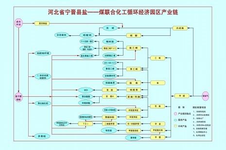 宁晋县地处的河北省中南部是河北省委,省政府重点关注和大力扶持的